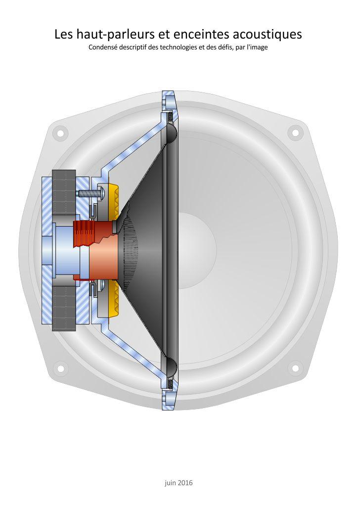 Technologie des haut-parleurs et enceintes acoustiques