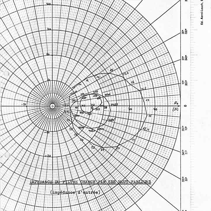 diagramme-impedance-haut-parleur-jean-maurer-1971-722